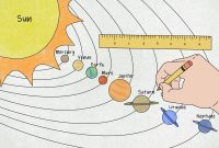 Template for Circle Labels Unique How to Draw the solar System 14 Steps with Pictures Wikihow