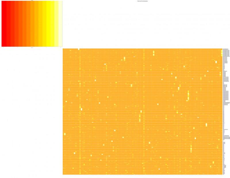 Word Label Template 21 Per Sheet New Turing Test Fa¼r Das Topic Modeling Von Menschen Und