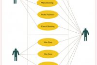 Agile Story Card Template Awesome You Can Create Use Case Diagrams with Multiple Subjects as