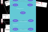 Agile Story Card Template Unique 86 Best Use Case Diagram Templates Images In 2020 Use Case