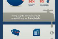 Authorization to Charge Credit Card Template Awesome How Your Credit Score Impacts Your Financial Future Finra org