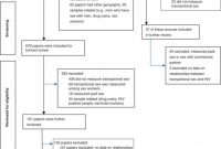 Boyfriend Report Card Template Awesome Transactional Sex and Risk for Hiv Infection In Sub‐saharan