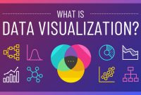 Card Game Template Maker New What is Data Visualization Definition Examples Best