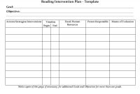 Character Report Card Template Awesome Student Planner Templates Reading Intervention Plan