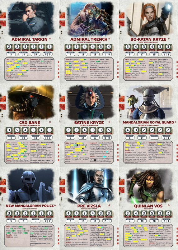 Character Report Card Template New Custom Adversary Cards The Clone Wars Swrpg