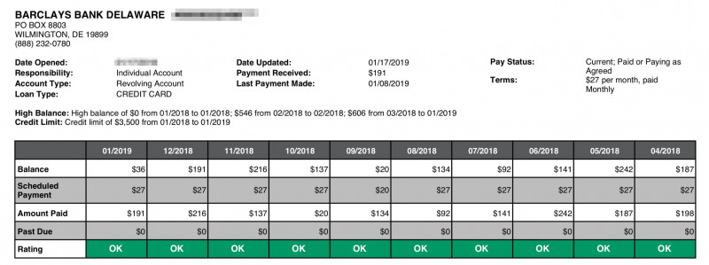 Credit Card Billing Authorization form Template New Whats In Your Credit Report
