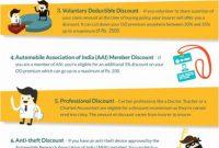 Doctor Id Card Template Awesome Bilder Whatsapp Kostenlos Inspirierend Bilder Whatsapp