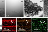 Free Comp Card Template Awesome 0d Cop Cocatalyst 2d G‐c3n4 Nanosheets An Efficient