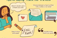 Google Docs Note Card Template New Thank You and Appreciation Quotes for Letters and Emails