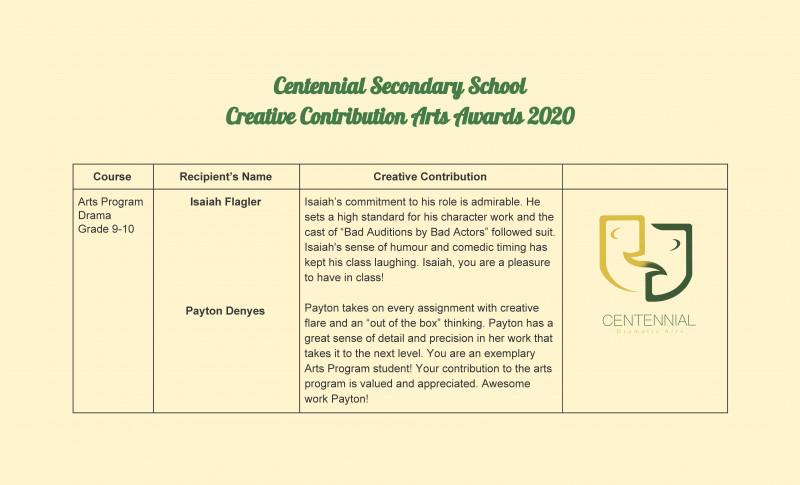 High School Id Card Template New Centennial Secondary School Home