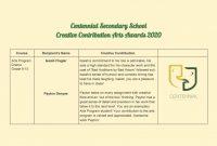 Homeschool Report Card Template Middle School New Centennial Secondary School Home