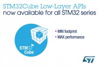 Hvac Business Card Template Awesome Stmicroelectronics Completes Deployment Of Low Layer