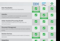 Ibm Business Card Template New Cognos Vs Business Objects Vs Crystal Reports who Wins