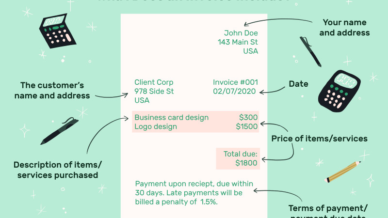 Loyalty Card Design Template Unique Sales Invoice What Is It