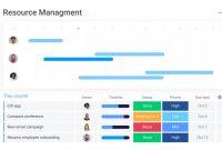 Mechanic Job Card Template New Die 10 Besten Resourcenmanagment softwares tools 2020