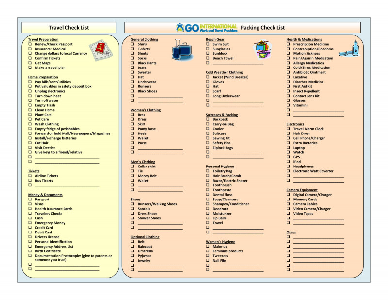 Med Card Template New First Aid List Template The Y Guide