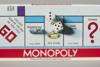 Monopoly Property Card Template Awesome Hasbros Iconic Monopoly Brand Celebrates 80 Years as A Pop