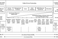 Monopoly Property Card Template Unique Sustainability Free Full Text Quantifying A Financially