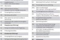 """Openoffice Business Card Template Unique Austauschaœbersicht Faœr Umwa""""lzpumpen Ausgabe Deutschland"""