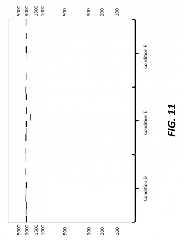 Pharmacology Drug Card Template New Us9677067b2 Compositions And Methods For Synthetic Gene