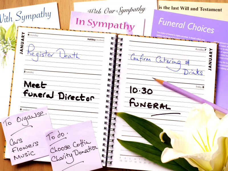Remembrance Cards Template Free Unique How to Plan A Funeral or Memorial Service