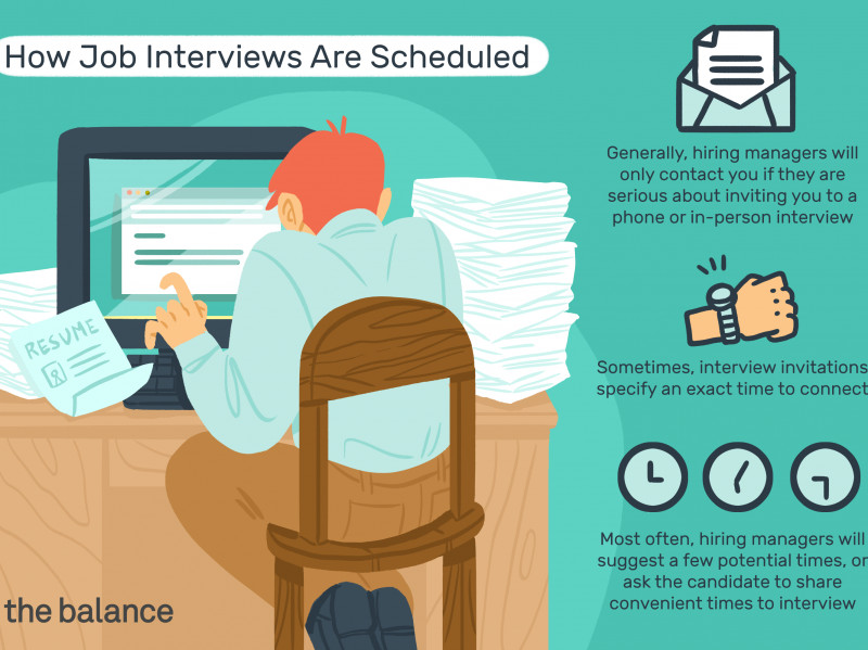Sample Job Cards Templates Awesome Job Interview Invitation Letter Examples