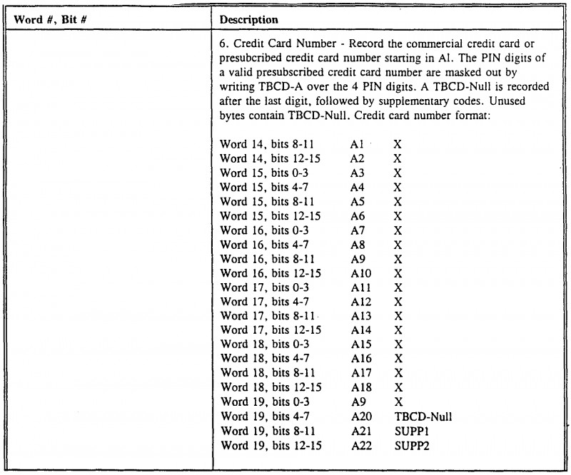 Shut Up And Take My Money Card Template New Wo1998023080a2 A Communication System Architecture