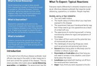 Social Security Card Template Pdf New Taking Care Of Your Behavioral Health Tips for social