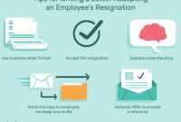 Sorry You Re Leaving Card Template New Sample Letters Accepting An Employees Resignation