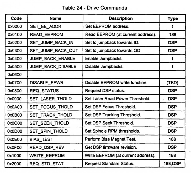 Table Reservation Card Template New Ep0829861a2 Servo Control System For Information Storage