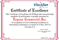 Certificate Template | Certificate Design | Free Certificate with Great Job Certificate Template Free 9 Design Awards