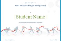 Download Mvp Award Certificate – Free Certificate Templates for Mvp Award Certificate Templates Free Download