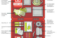 First Aid At Work   Worksafe with regard to First Aid Certificate Template Top 7 Ideas Free