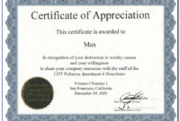 Free Appreciation Certificate Templates For Word | Vincegray2014 regarding Unique Certificate Of Appreciation Template Word