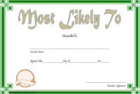 Free Most Likely To Certificate Template 7 In 2020 regarding Best Most Likely To Certificate Template Free
