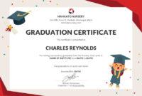 Free Printable Graduation Certificate Templates ~ Addictionary inside Unique Preschool Graduation Certificate Template Free