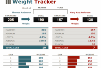 His And Her Weight Loss Tracker with Weight Loss Certificate Template Free 8 Ideas