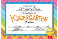 Kindergarten & Pre-K Diplomas (Editable) | Kindergarten throughout 10 Kindergarten Graduation Certificates To Print Free