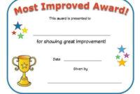 Most Improved Award Certificate | Big Boy Potty, Big Girl in Good Behaviour Certificate Template 10 Kids Awards