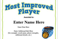 Most Improved Basketball Award | Certificate Template with Most Improved Player Certificate Template
