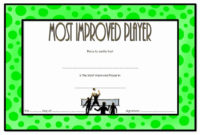 Most Improved Certificate Template Elegant Most Improved regarding Best Most Improved Player Certificate Template