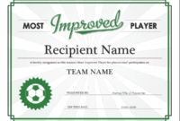 Most Improved Player Award Certificate in Most Improved Student Certificate