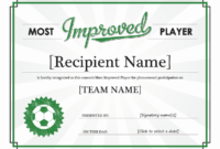 Most Improved Player Award Certificate – Templates | Award pertaining to Most Improved Player Certificate Template