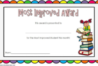 Most Improved Student Certificate Template 2 – Best throughout Unique Most Improved Student Certificate