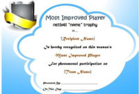 Netball Most Improved Player Award Certificate | Netball within Best Most Improved Player Certificate Template