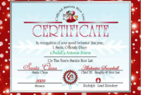 Printable Letter From Santa And Nice List Certificate intended for Santas Nice List Certificate Template Free
