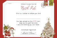 Santa'S Nice List Certificate pertaining to Santas Nice List Certificate Template Free