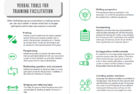 Train The Trainer Course – A Complete Design Guide (With throughout Fresh First Aid Certificate Template Top 7 Ideas Free