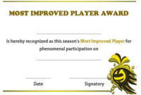 Volleyball Most Improved Player Award | Certificate for Best Most Improved Player Certificate Template